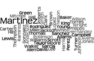 amerikanische nachnamen