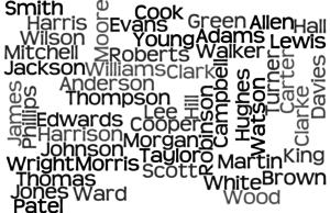 Bild der Top 50 englischen Nachnamen